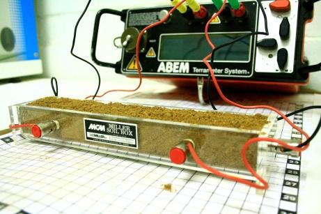 Ensayo de Resistividad Eléctrica